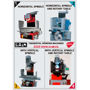 Grinding machines - SAIM